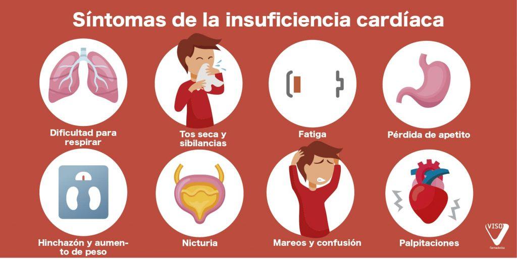 sintomas de insuficiencia cardiaca
